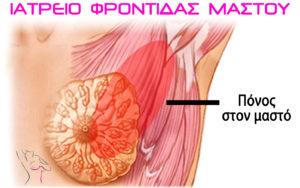 συμπτώματα καρκίνος μαστού, πόνος στον μαστό, ιατρείο μαστού πατρα, φροντίδα μαστού, χαβελές ιωάννης χειρουργός μαστού μαστολόγος