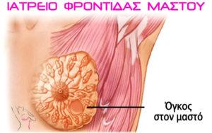 συμπτώματα καρκίνος μαστού, όγκος μαστού, ιατρείο μαστού πατρα, φροντίδα μαστού, χαβελές ιωάννης χειρουργός μαστού μαστολόγος