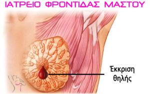 συμπτώματα καρκίνος μαστού, έκκριση θηλής, ιατρείο μαστού πατρα, φροντίδα μαστού, χαβελές ιωάννης χειρουργός μαστού μαστολόγος