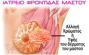 συμπτώματα καρκίνος μαστού, ιατρείο μαστού πατρα, φροντίδα μαστού, χαβελές ιωάννης χειρουργός μαστού μαστολόγος